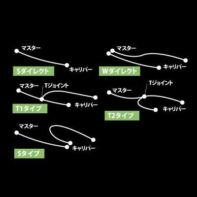 【受注生産品】BUILD A LINE 車種別ボルトオンキット フロント スモーク