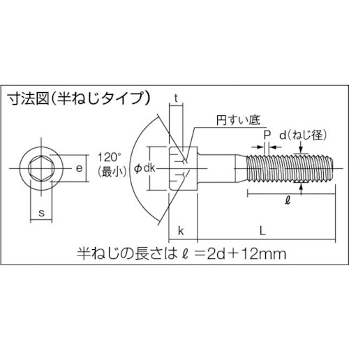 六角穴付ボルト 黒染め半ネジ サイズM10×60 12本入