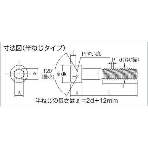 六角穴付ボルトユニクロ 半ネジ サイズM8×60 12本入