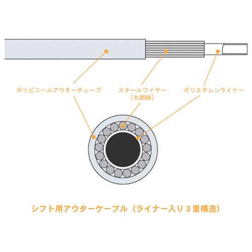LY-16630 シフト用アウターケーブルBOX ブラック