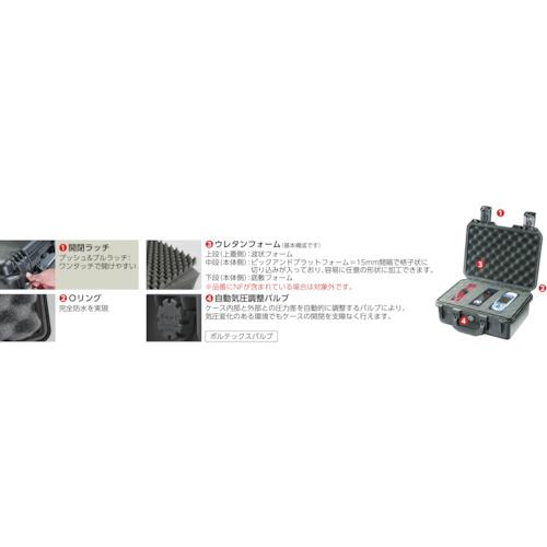 ストーム IM2400(フォームなし) 黒 487×386×18