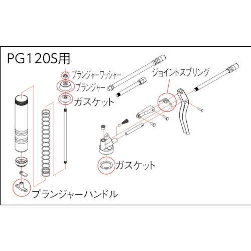 高圧グリスガンPG120S用 ジョイントスプリング