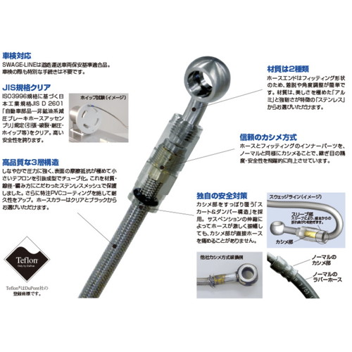 フロントホースキット ブラック/ブラック XR250 MOTARD 03-05