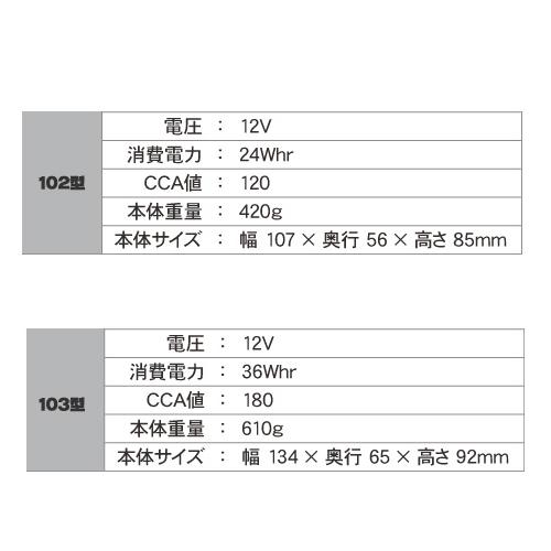 タフスター リチウムバッテリー 102型