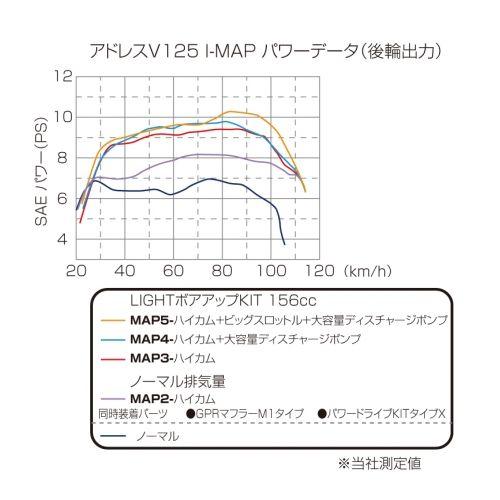 763-2415000 I-MAP インジェクションコントロールユニット