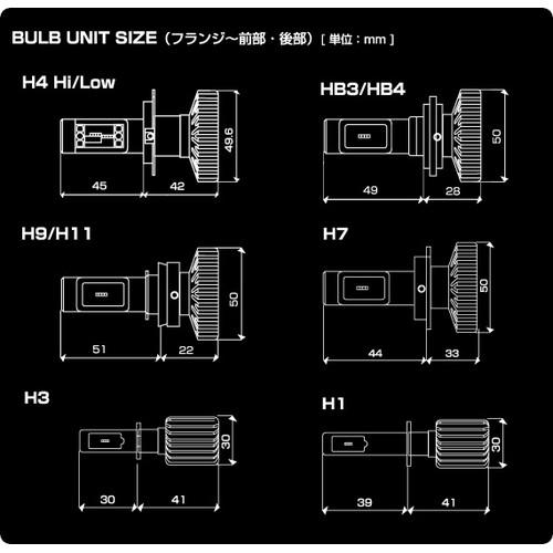 MOTO LED ゼロシリーズ ファンレス H4