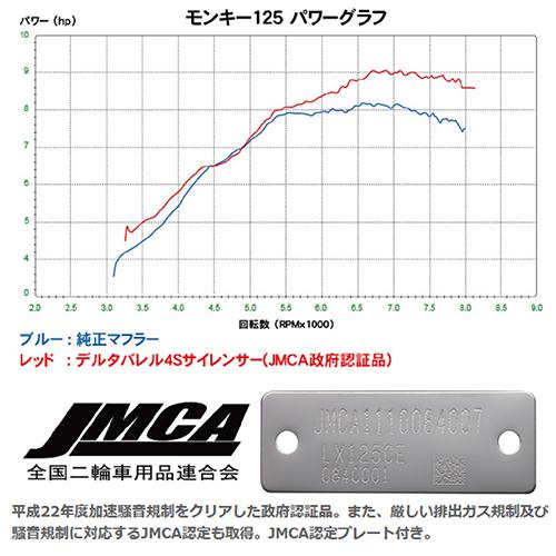 バレル4-S(JMCA) MINIサイレンサー