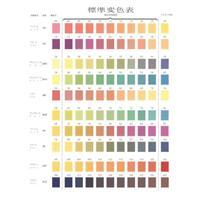 PH試験紙 標準変色表