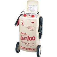 【直送】HR-MAX100 大型急速充電器